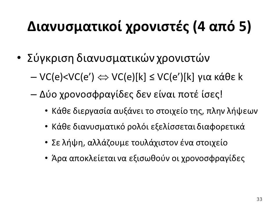 Διανυσματικοί χρονιστές (4 από 5) Σύγκριση διανυσματικών χρονιστών – VC(e)<VC(e')  VC(e)[k] ≤ VC(e')[k] για κάθε k – Δύο χρονοσφραγίδες δεν είναι ποτ