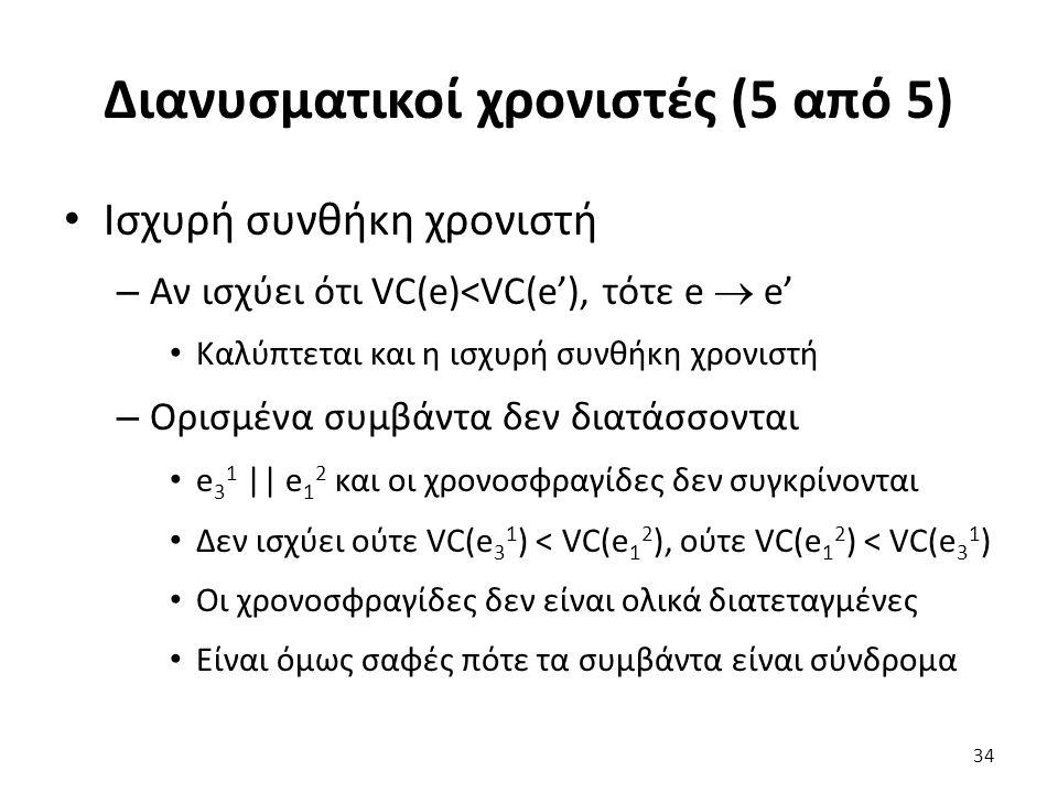 Διανυσματικοί χρονιστές (5 από 5) Ισχυρή συνθήκη χρονιστή – Αν ισχύει ότι VC(e)<VC(e'), τότε e  e' Καλύπτεται και η ισχυρή συνθήκη χρονιστή – Ορισμέν