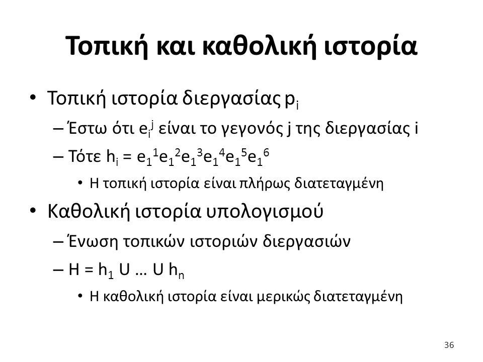 Τοπική και καθολική ιστορία Τοπική ιστορία διεργασίας p i – Έστω ότι e i j είναι το γεγονός j της διεργασίας i – Τότε h i = e 1 1 e 1 2 e 1 3 e 1 4 e
