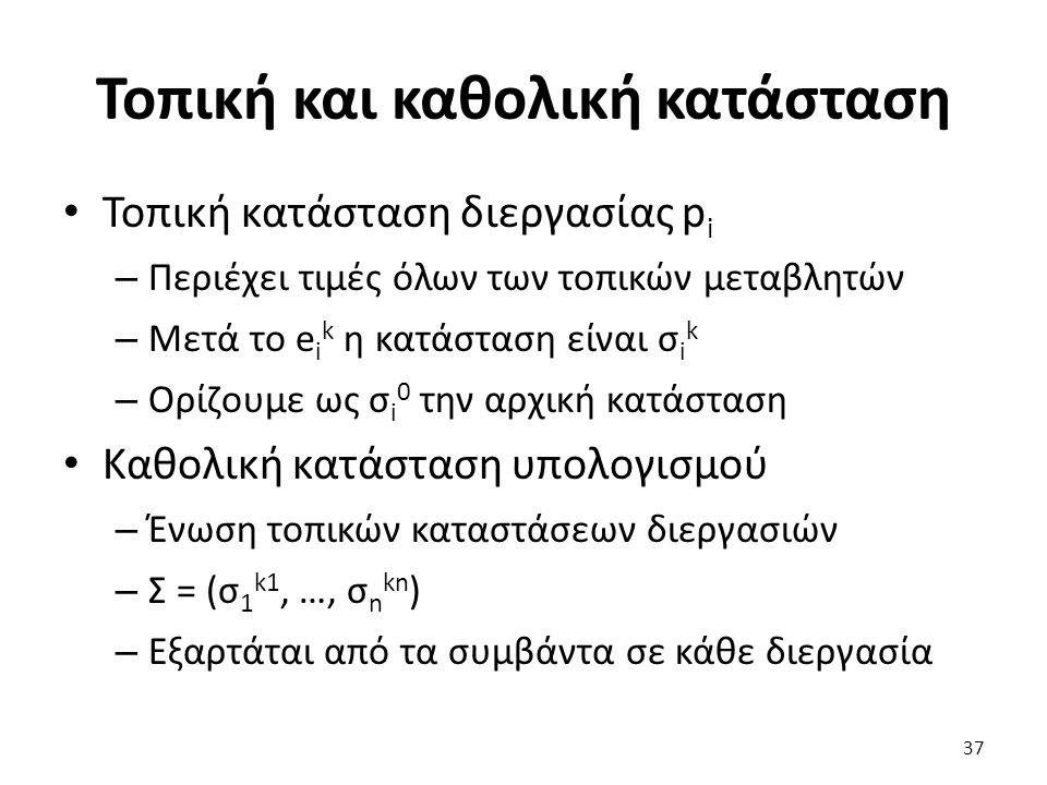 Τοπική και καθολική κατάσταση Τοπική κατάσταση διεργασίας p i – Περιέχει τιμές όλων των τοπικών μεταβλητών – Μετά το e i k η κατάσταση είναι σ i k – Ο