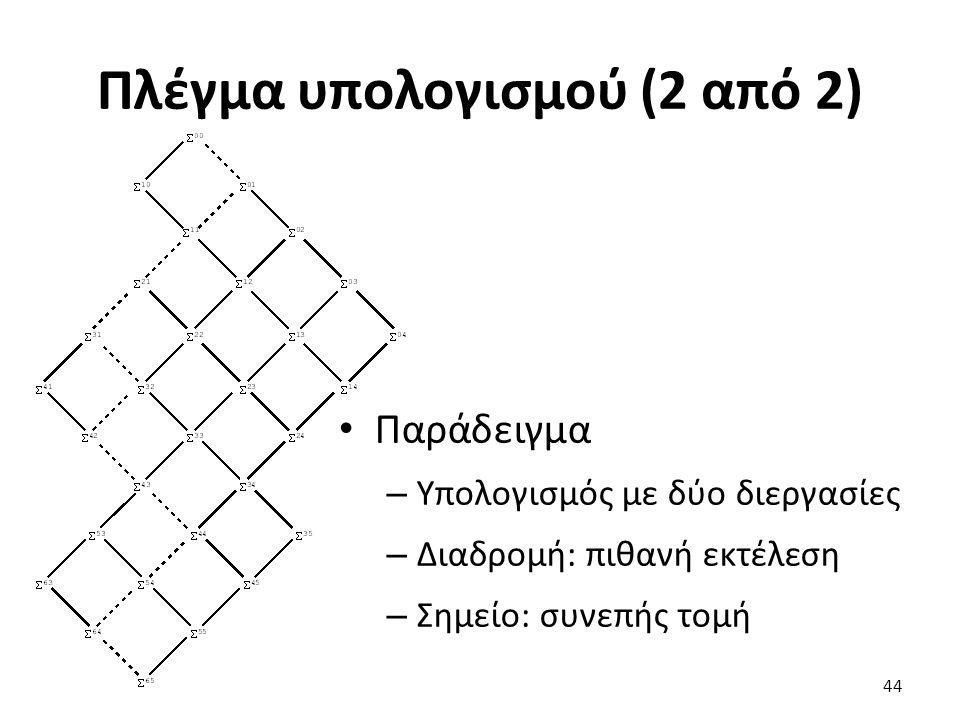 Πλέγμα υπολογισμού (2 από 2) Παράδειγμα – Υπολογισμός με δύο διεργασίες – Διαδρομή: πιθανή εκτέλεση – Σημείο: συνεπής τομή 44