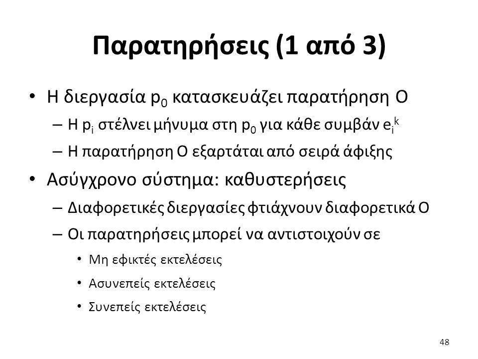 Παρατηρήσεις (1 από 3) Η διεργασία p 0 κατασκευάζει παρατήρηση O – Η p i στέλνει μήνυμα στη p 0 για κάθε συμβάν e i k – Η παρατήρηση O εξαρτάται από σ