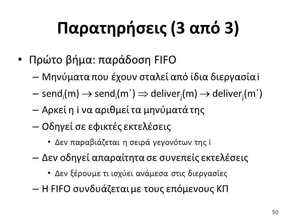 Παρατηρήσεις (3 από 3) Πρώτο βήμα: παράδοση FIFO – Μηνύματα που έχουν σταλεί από ίδια διεργασία i – send i (m)  send i (m΄)  deliver j (m)  deliver