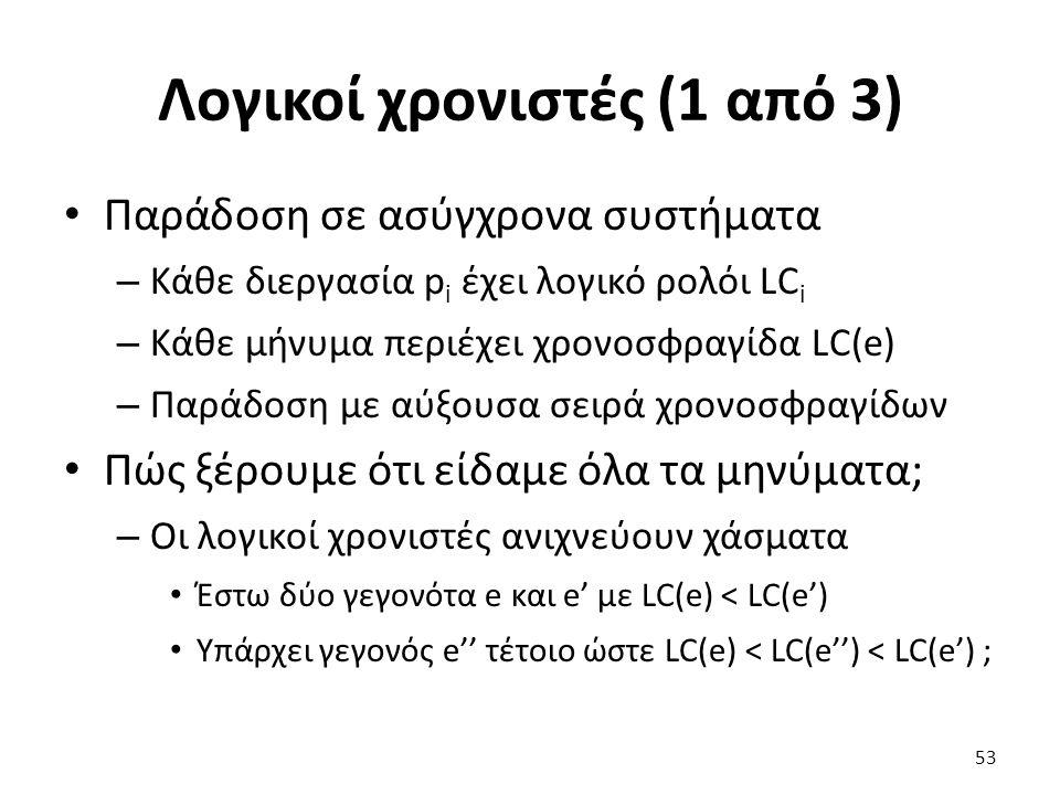Λογικοί χρονιστές (1 από 3) Παράδοση σε ασύγχρονα συστήματα – Κάθε διεργασία p i έχει λογικό ρολόι LC i – Κάθε μήνυμα περιέχει χρονοσφραγίδα LC(e) – Π