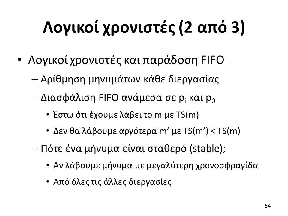 Λογικοί χρονιστές (2 από 3) Λογικοί χρονιστές και παράδοση FIFO – Αρίθμηση μηνυμάτων κάθε διεργασίας – Διασφάλιση FIFO ανάμεσα σε p i και p 0 Έστω ότι