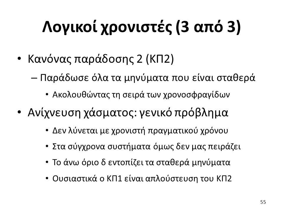 Λογικοί χρονιστές (3 από 3) Κανόνας παράδοσης 2 (ΚΠ2) – Παράδωσε όλα τα μηνύματα που είναι σταθερά Ακολουθώντας τη σειρά των χρονοσφραγίδων Ανίχνευση