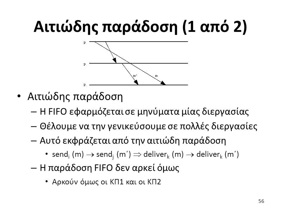 Αιτιώδης παράδοση (1 από 2) Αιτιώδης παράδοση – Η FIFO εφαρμόζεται σε μηνύματα μίας διεργασίας – Θέλουμε να την γενικεύσουμε σε πολλές διεργασίες – Αυ