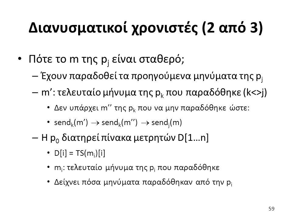 Διανυσματικοί χρονιστές (2 από 3) Πότε το m της p j είναι σταθερό; – Έχουν παραδοθεί τα προηγούμενα μηνύματα της p j – m': τελευταίο μήνυμα της p k πο