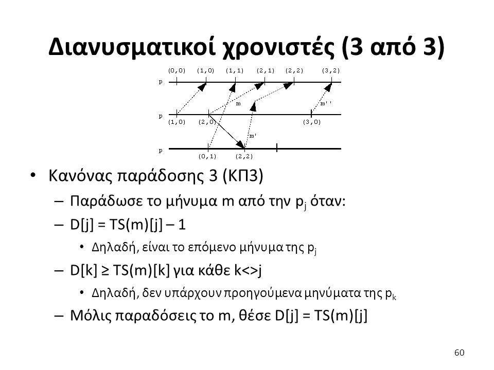 Διανυσματικοί χρονιστές (3 από 3) Κανόνας παράδοσης 3 (ΚΠ3) – Παράδωσε το μήνυμα m από την p j όταν: – D[j] = TS(m)[j] – 1 Δηλαδή, είναι το επόμενο μή