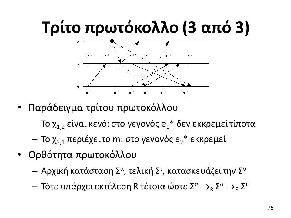 Τρίτο πρωτόκολλο (3 από 3) Παράδειγμα τρίτου πρωτοκόλλου – Το χ 1,2 είναι κενό: στο γεγονός e 1 * δεν εκκρεμεί τίποτα – Το χ 2,1 περιέχει το m: στο γε