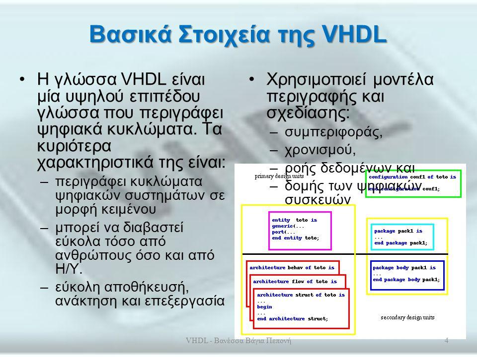 Εισαγωγή στην VHDL Η VHDL είναι γλώσσα περιγραφής υλικού που είναι απαραίτητη για την ανάπτυξη ολοκληρωμένων ψηφιακών ηλεκτρονικών κυκλωμάτων και συστημάτων.
