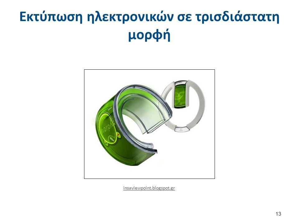 Εκτύπωση ηλεκτρονικών σε τρισδιάστατη μορφή insaviewpoint.blogspot.gr 13