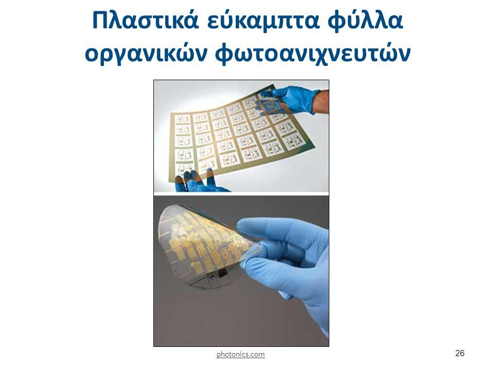Πλαστικά εύκαμπτα φύλλα οργανικών φωτοανιχνευτών photonics.com 26
