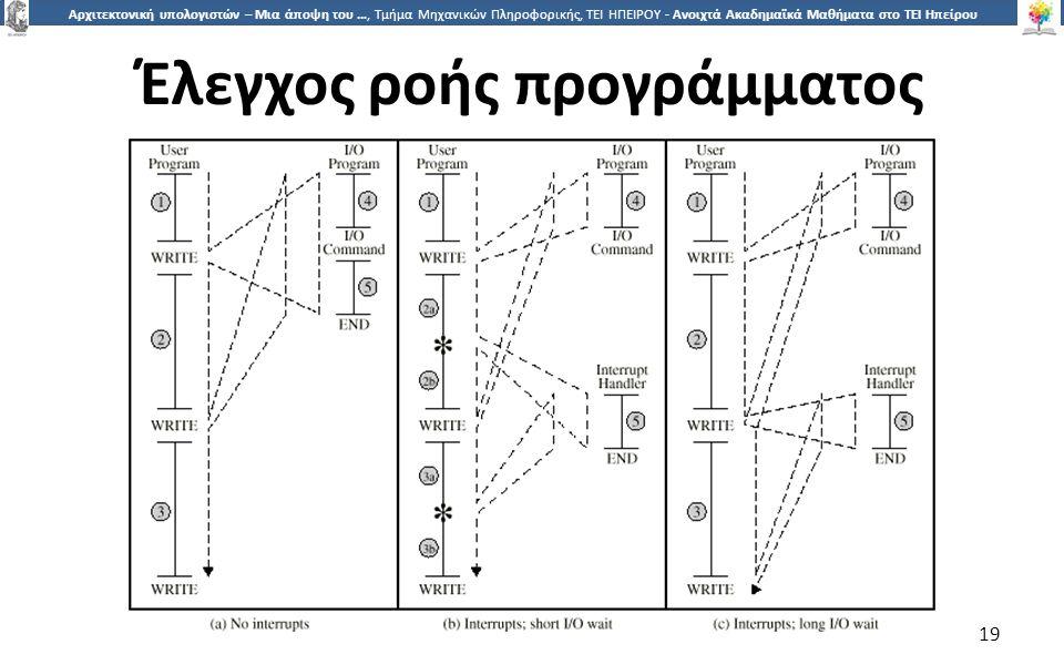 1919 Αρχιτεκτονική υπολογιστών – Μια άποψη του …, Τμήμα Μηχανικών Πληροφορικής, ΤΕΙ ΗΠΕΙΡΟΥ - Ανοιχτά Ακαδημαϊκά Μαθήματα στο ΤΕΙ Ηπείρου Έλεγχος ροής προγράμματος 19