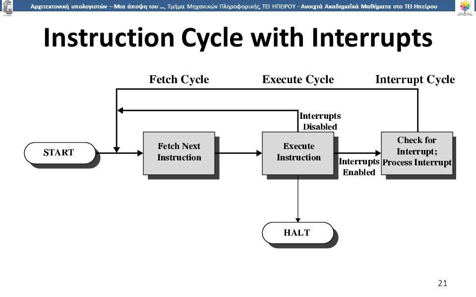 2121 Αρχιτεκτονική υπολογιστών – Μια άποψη του …, Τμήμα Μηχανικών Πληροφορικής, ΤΕΙ ΗΠΕΙΡΟΥ - Ανοιχτά Ακαδημαϊκά Μαθήματα στο ΤΕΙ Ηπείρου Instruction Cycle with Interrupts 21