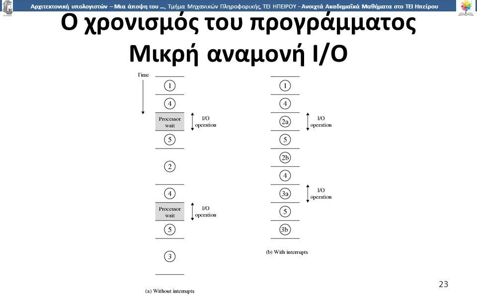 2323 Αρχιτεκτονική υπολογιστών – Μια άποψη του …, Τμήμα Μηχανικών Πληροφορικής, ΤΕΙ ΗΠΕΙΡΟΥ - Ανοιχτά Ακαδημαϊκά Μαθήματα στο ΤΕΙ Ηπείρου Ο χρονισμός του προγράμματος Μικρή αναμονή I/O 23