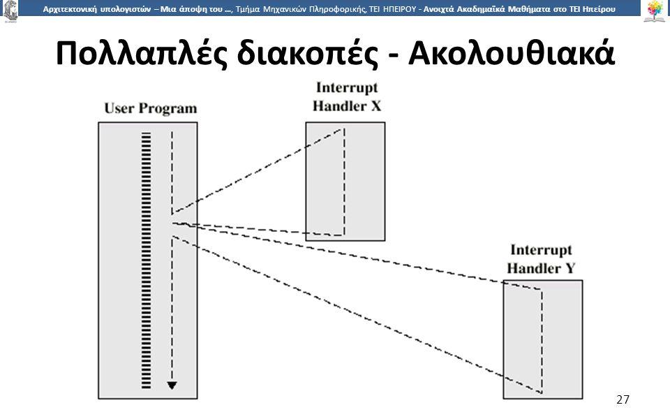 2727 Αρχιτεκτονική υπολογιστών – Μια άποψη του …, Τμήμα Μηχανικών Πληροφορικής, ΤΕΙ ΗΠΕΙΡΟΥ - Ανοιχτά Ακαδημαϊκά Μαθήματα στο ΤΕΙ Ηπείρου Πολλαπλές διακοπές - Ακολουθιακά 27