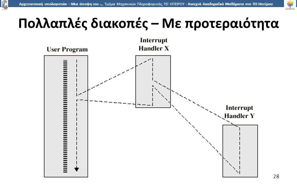 2828 Αρχιτεκτονική υπολογιστών – Μια άποψη του …, Τμήμα Μηχανικών Πληροφορικής, ΤΕΙ ΗΠΕΙΡΟΥ - Ανοιχτά Ακαδημαϊκά Μαθήματα στο ΤΕΙ Ηπείρου Πολλαπλές διακοπές – Με προτεραιότητα 28