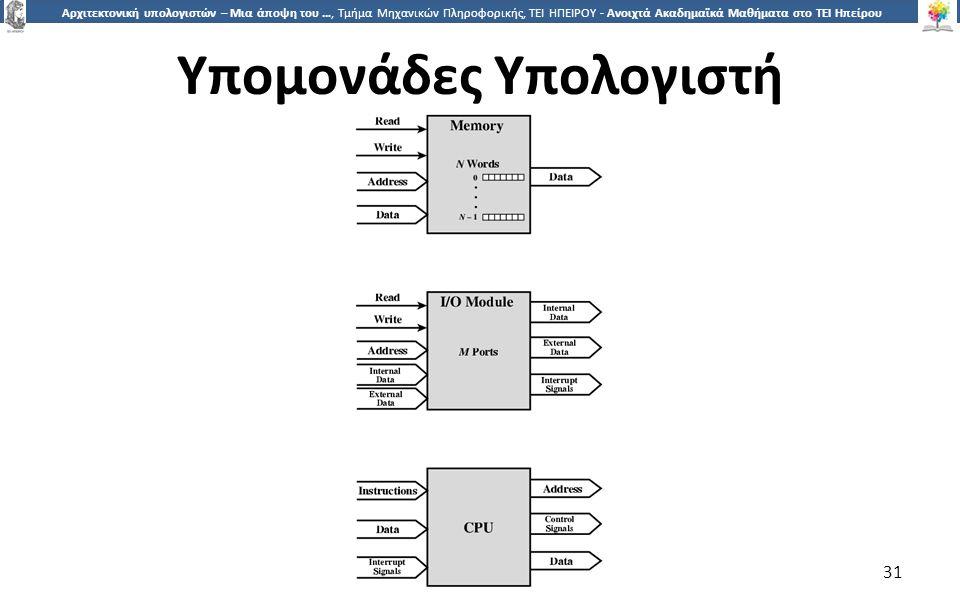 3131 Αρχιτεκτονική υπολογιστών – Μια άποψη του …, Τμήμα Μηχανικών Πληροφορικής, ΤΕΙ ΗΠΕΙΡΟΥ - Ανοιχτά Ακαδημαϊκά Μαθήματα στο ΤΕΙ Ηπείρου Υπομονάδες Υπολογιστή 31