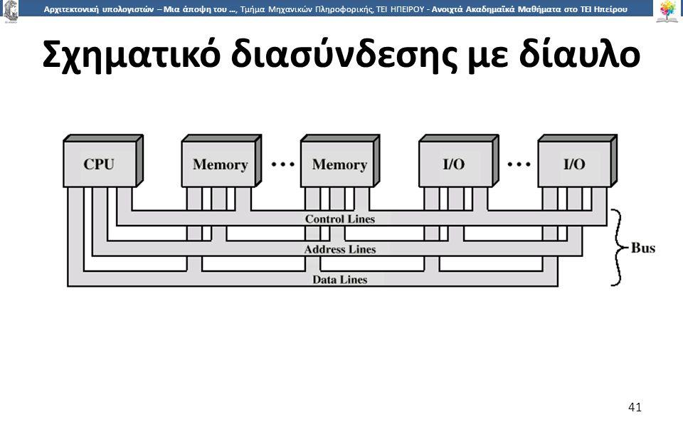 4141 Αρχιτεκτονική υπολογιστών – Μια άποψη του …, Τμήμα Μηχανικών Πληροφορικής, ΤΕΙ ΗΠΕΙΡΟΥ - Ανοιχτά Ακαδημαϊκά Μαθήματα στο ΤΕΙ Ηπείρου Σχηματικό διασύνδεσης με δίαυλο 41