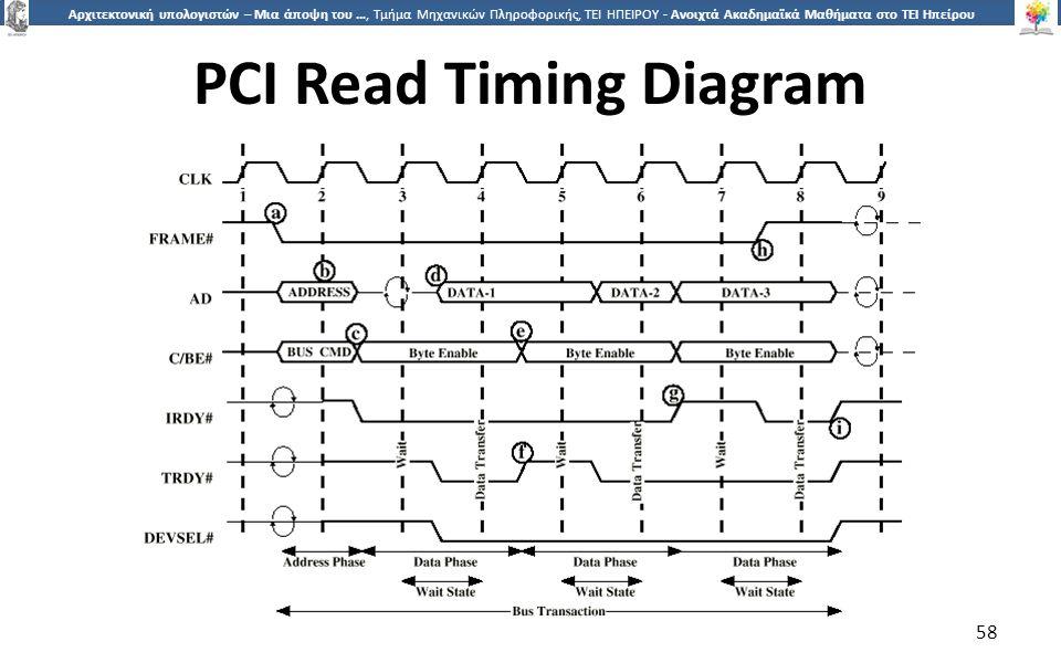 5858 Αρχιτεκτονική υπολογιστών – Μια άποψη του …, Τμήμα Μηχανικών Πληροφορικής, ΤΕΙ ΗΠΕΙΡΟΥ - Ανοιχτά Ακαδημαϊκά Μαθήματα στο ΤΕΙ Ηπείρου PCI Read Timing Diagram 58