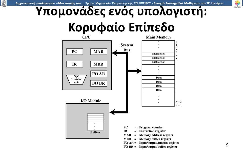 9 Αρχιτεκτονική υπολογιστών – Μια άποψη του …, Τμήμα Μηχανικών Πληροφορικής, ΤΕΙ ΗΠΕΙΡΟΥ - Ανοιχτά Ακαδημαϊκά Μαθήματα στο ΤΕΙ Ηπείρου Υπομονάδες ενός υπολογιστή: Κορυφαίο Επίπεδο 9