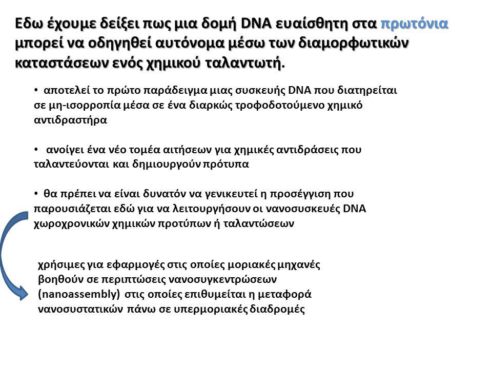 Εδω έχουμε δείξει πως μια δομή DNA ευαίσθητη στα πρωτόνια μπορεί να οδηγηθεί αυτόνομα μέσω των διαμορφωτικών καταστάσεων ενός χημικού ταλαντωτή Εδω έχουμε δείξει πως μια δομή DNA ευαίσθητη στα πρωτόνια μπορεί να οδηγηθεί αυτόνομα μέσω των διαμορφωτικών καταστάσεων ενός χημικού ταλαντωτή.