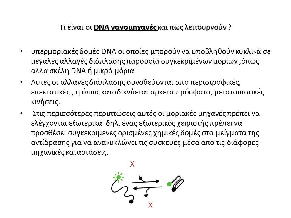 Τι είναι οι DNA νανομηχανές και πως λειτουργούν Τι είναι οι DNA νανομηχανές και πως λειτουργούν .