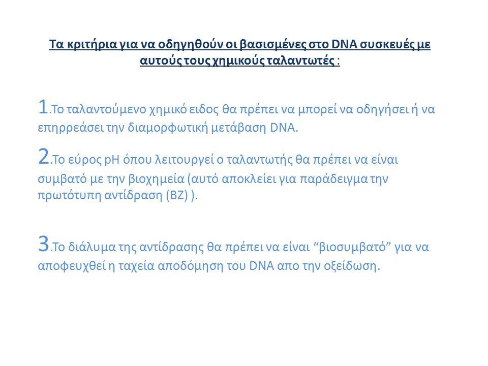 Τα κριτήρια για να οδηγηθούν οι βασισμένες στο DNA συσκευές με αυτούς τους χημικούς ταλαντωτές : 1.Το ταλαντούμενο χημικό ειδος θα πρέπει να μπορεί να οδηγήσει ή να επηρρεάσει την διαμορφωτική μετάβαση DNA.
