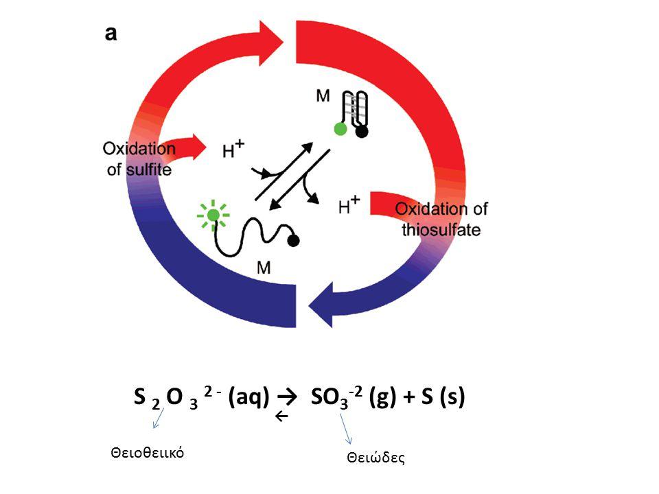 S 2 O 3 2 - (aq) → SO 3 -2 (g) + S (s) Θειοθειικό Θειώδες →
