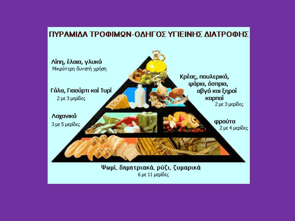 1)Γιατί πρέπει να τρώμε 5 γεύματα την ήμερα;