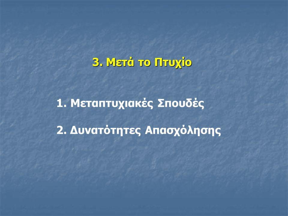 3. Μετά το Πτυχίο 1. Μεταπτυχιακές Σπουδές 2. Δυνατότητες Απασχόλησης