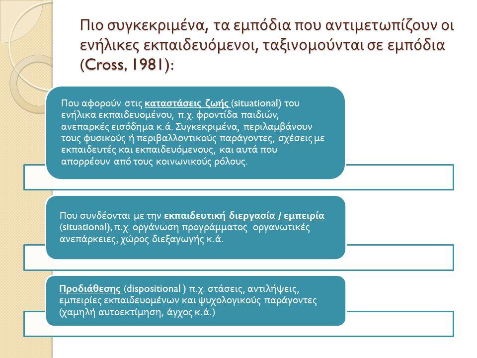Πιο συγκεκριμένα, τα εμπόδια που αντιμετωπίζουν οι ενήλικες εκπαιδευόμενοι, ταξινομούνται σε εμπόδια (Cross, 1981): Που αφορούν στις καταστάσεις ζωής