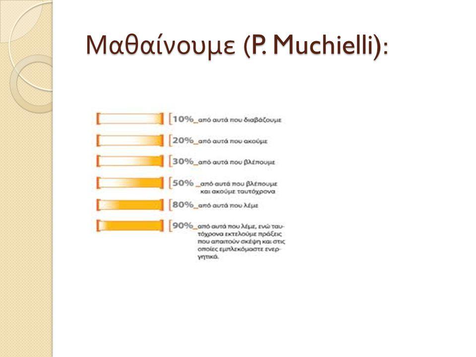 Μαθαίνουμε (P. Muchielli): Μαθαίνουμε (P. Muchielli):
