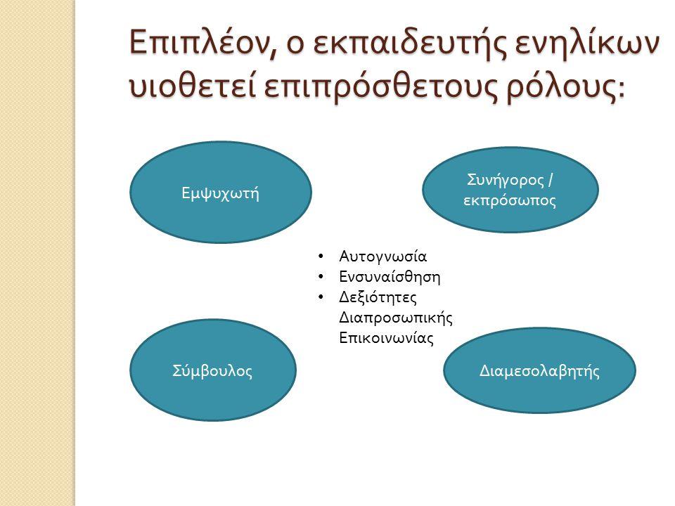 Επιπλέον, ο εκπαιδευτής ενηλίκων υιοθετεί επιπρόσθετους ρόλους : Εμψυχωτή Σύμβουλος Συνήγορος / εκ π ρόσω π ος Διαμεσολαβητής Αυτογνωσία Ενσυναίσθηση