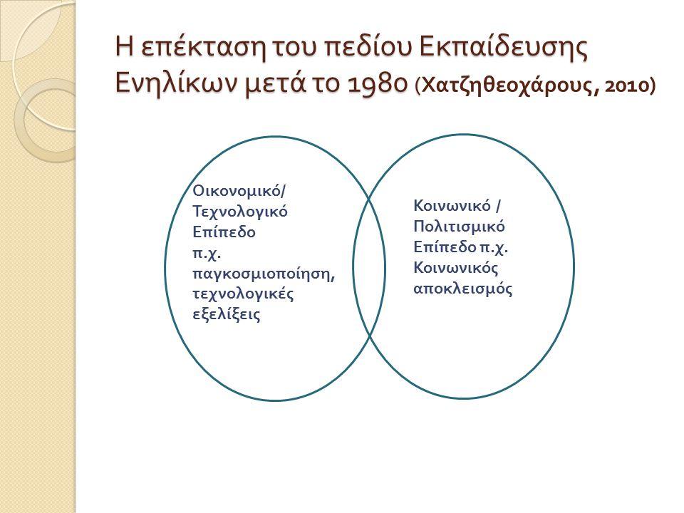 Η επέκταση του πεδίου Εκπαίδευσης Ενηλίκων μετά το 1980 ( Η επέκταση του πεδίου Εκπαίδευσης Ενηλίκων μετά το 1980 ( Χατζηθεοχάρους, 2010) Οικονομικό /
