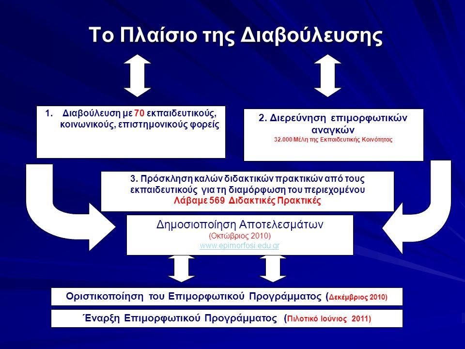 Το Πλαίσιο της Διαβούλευσης Το Πλαίσιο της Διαβούλευσης 1.Διαβούλευση με 70 εκπαιδευτικούς, κοινωνικούς, επιστημονικούς φορείς 2. Διερεύνηση επιμορφωτ
