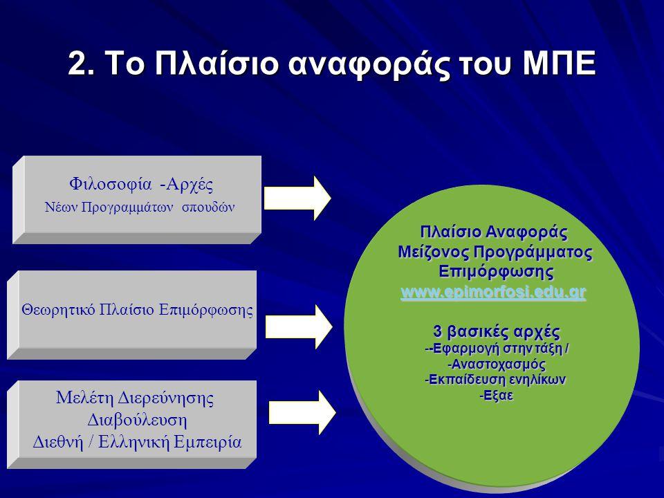 2. Το Πλαίσιο αναφοράς του ΜΠΕ Φιλοσοφία -Αρχές Νέων Προγραμμάτων σπουδών Πλαίσιο Αναφοράς Μείζονος Προγράμματος Επιμόρφωσης www.epimorfosi.edu.gr 3 β