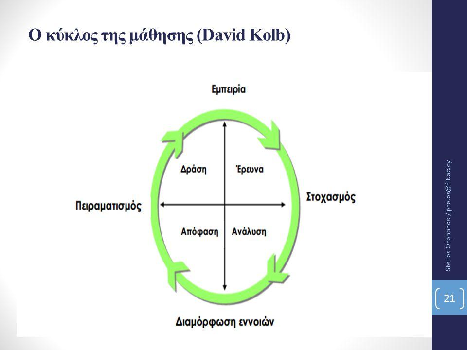 O κύκλος της μάθησης (David Kolb) Stelios Orphanos / pre.os@fit.ac.cy 21