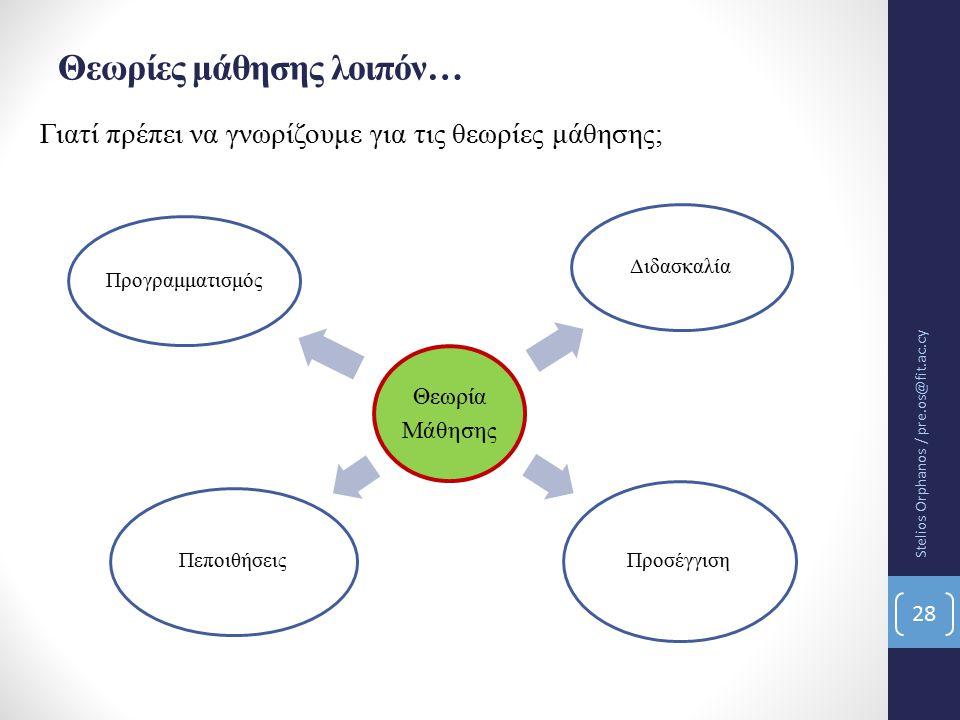 Θεωρίες μάθησης λοιπόν… Γιατί πρέπει να γνωρίζουμε για τις θεωρίες μάθησης; Θεωρία Μάθησης Διδασκαλία Προσέγγιση Πεποιθήσεις Προγραμματισμός Stelios Orphanos / pre.os@fit.ac.cy 28