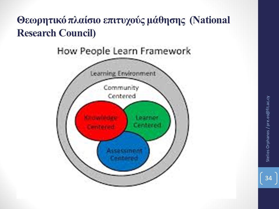 Θεωρητικό πλαίσιο επιτυχούς μάθησης (National Research Council) Stelios Orphanos / pre.os@fit.ac.cy 34