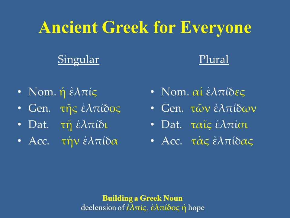 Ancient Greek for Everyone Singular Nom. ἡ ἐλπίς Gen.