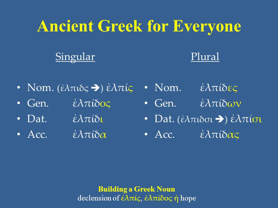 Ancient Greek for Everyone Building a Greek Noun All the nouns in this part are feminine in gender.