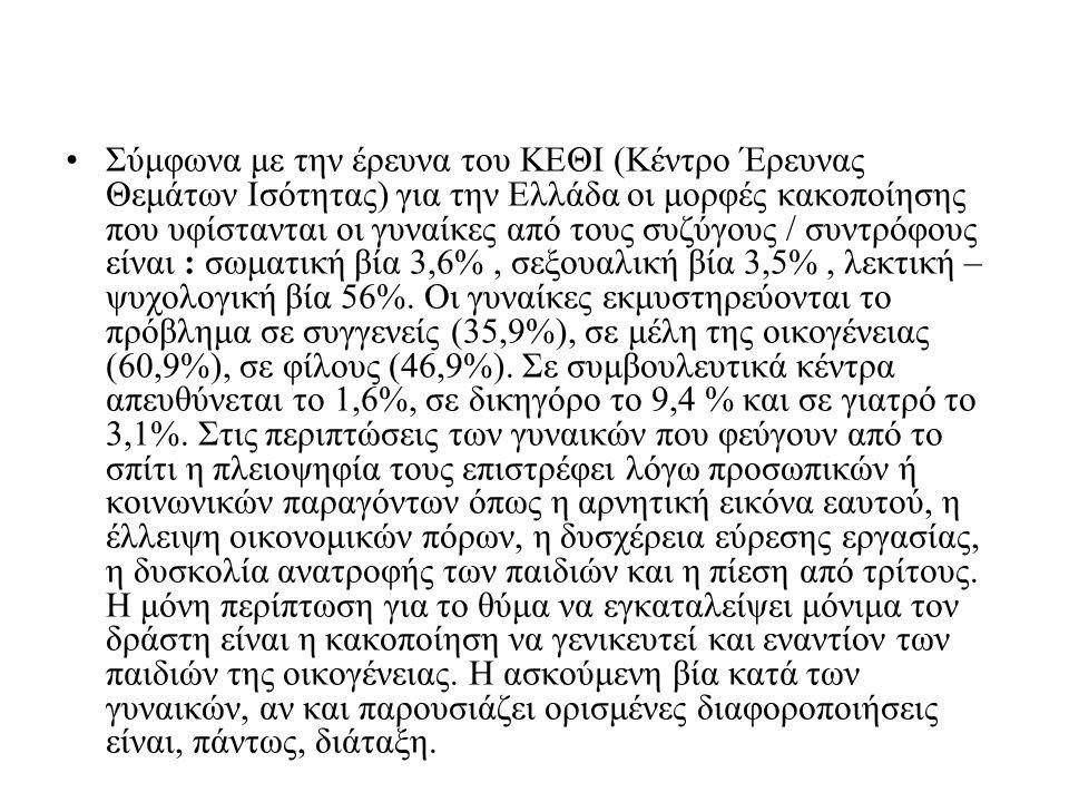 Σύμφωνα με την έρευνα του ΚΕΘΙ (Κέντρο Έρευνας Θεμάτων Ισότητας) για την Ελλάδα οι μορφές κακοποίησης που υφίστανται οι γυναίκες από τους συζύγους / σ