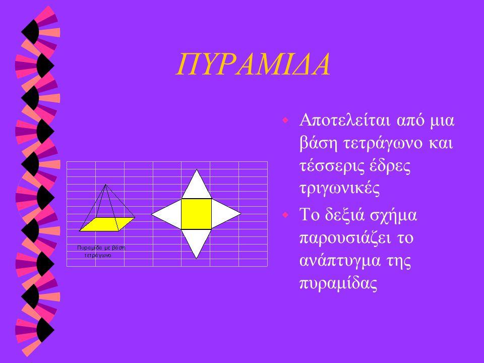 ΠΥΡΑΜΙΔΑ w Aποτελείται από μια βάση τετράγωνο και τέσσερις έδρες τριγωνικές w Το δεξιά σχήμα παρουσιάζει το ανάπτυγμα της πυραμίδας