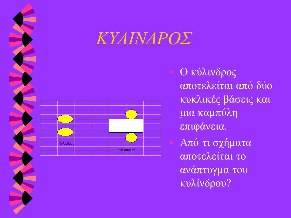 ΚΥΛΙΝΔΡΟΣ w Ο κύλινδρος αποτελείται από δύο κυκλικές βάσεις και μια καμπύλη επιφάνεια. w Από τι σχήματα αποτελείται το ανάπτυγμα του κυλίνδρου?