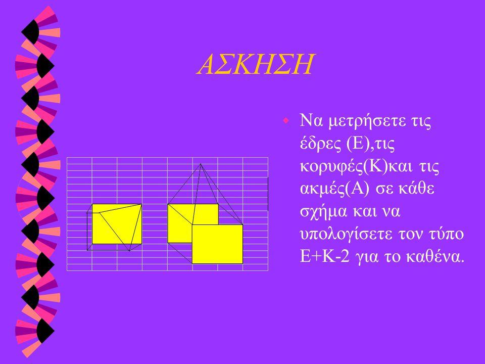 ΑΣΚΗΣΗ w Να μετρήσετε τις έδρες (Ε),τις κορυφές(Κ)και τις ακμές(Α) σε κάθε σχήμα και να υπολογίσετε τον τύπο Ε+Κ-2 για το καθένα.