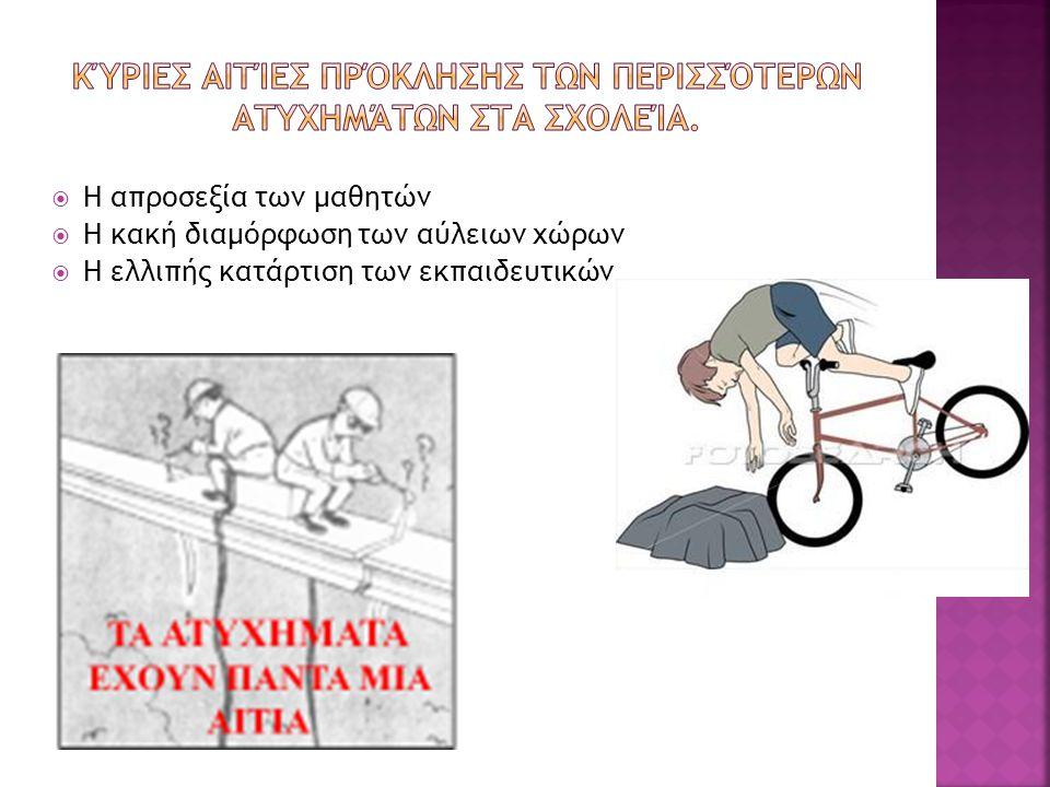  Τα ατυχήματα είναι η πρώτη αιτία θανάτου και αναπηρίας των παιδιών στη χώρα μας.