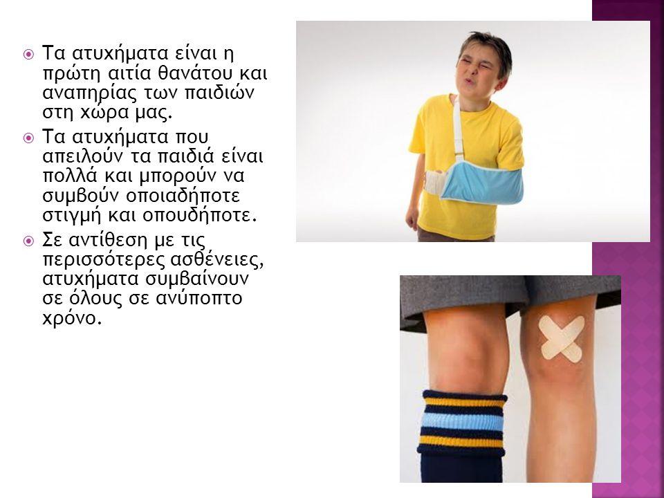 Βιβλιογραφία – Πηγές  http://www.atiximata.gr/arthra/kindinoi-sta-sxoleiaatyximata-sto-sxoleio  http://www.atiximata.gr/arthra/prolhpsi-paidikwn-atyximatwn/  http://amaked-thrak.pde.sch.gr/symdim-kav4/pdf/Asfaleia_mathitvn.pdf  http://www.protachania.gr/p/blog-page.html  http://www.troxoprolipsi.gr/index.php.