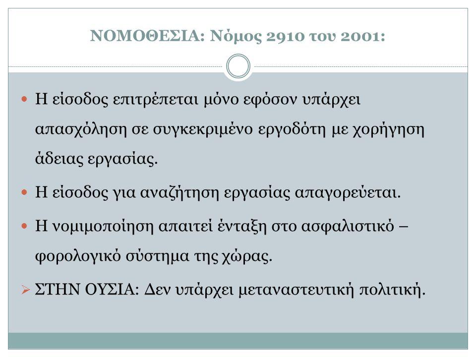 ΝΟΜΟΘΕΣΙΑ: Νόμος 2910 του 2001: Η είσοδος επιτρέπεται μόνο εφόσον υπάρχει απασχόληση σε συγκεκριμένο εργοδότη με χορήγηση άδειας εργασίας. Η είσοδος γ
